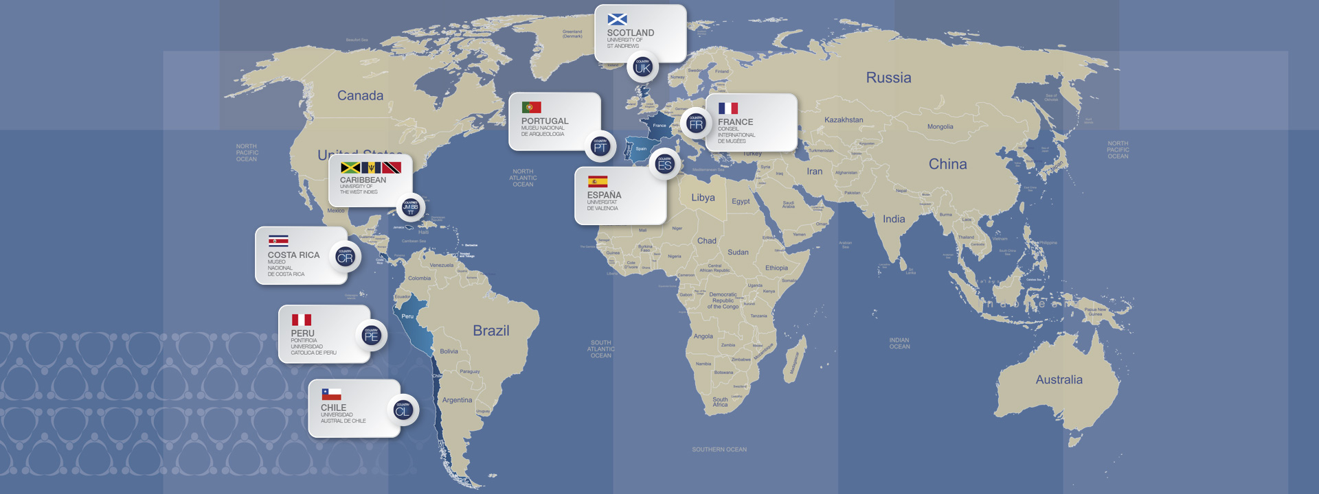Eulac Museums partners map